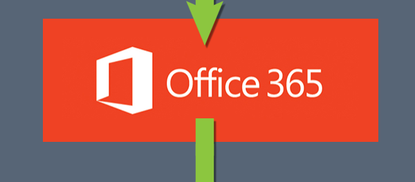 Emails pass back to Microsoft 365 (formerly Office 365)