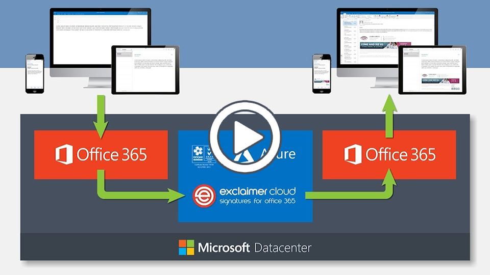 What is Exclaimer Cloud - Signatures for Office 365?