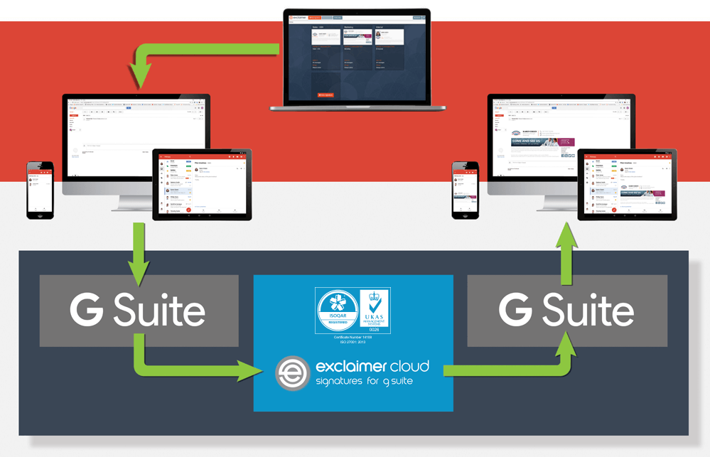 How a professional Gmail signature is added using Exclaimer Cloud - Signatures for G Suite.